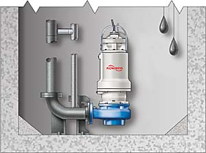 APSCO, LLC | Pumping Equipment Systems